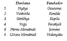 ayurveda-e-yoga-0